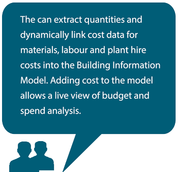 Business Information Modelling - The Future of Construction
